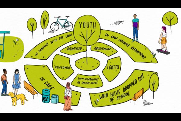 Yof01 Youthopportunitites Yof Screen Shot 2015 08 12 At 11 47 57 Am